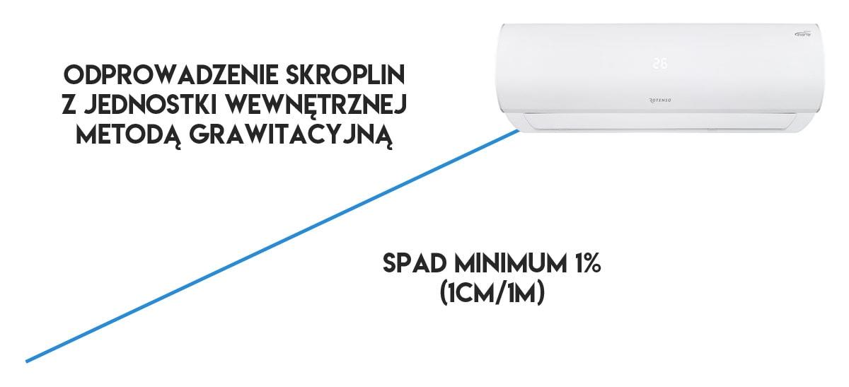 Odprowadzenie skroplin grawitacyjnie